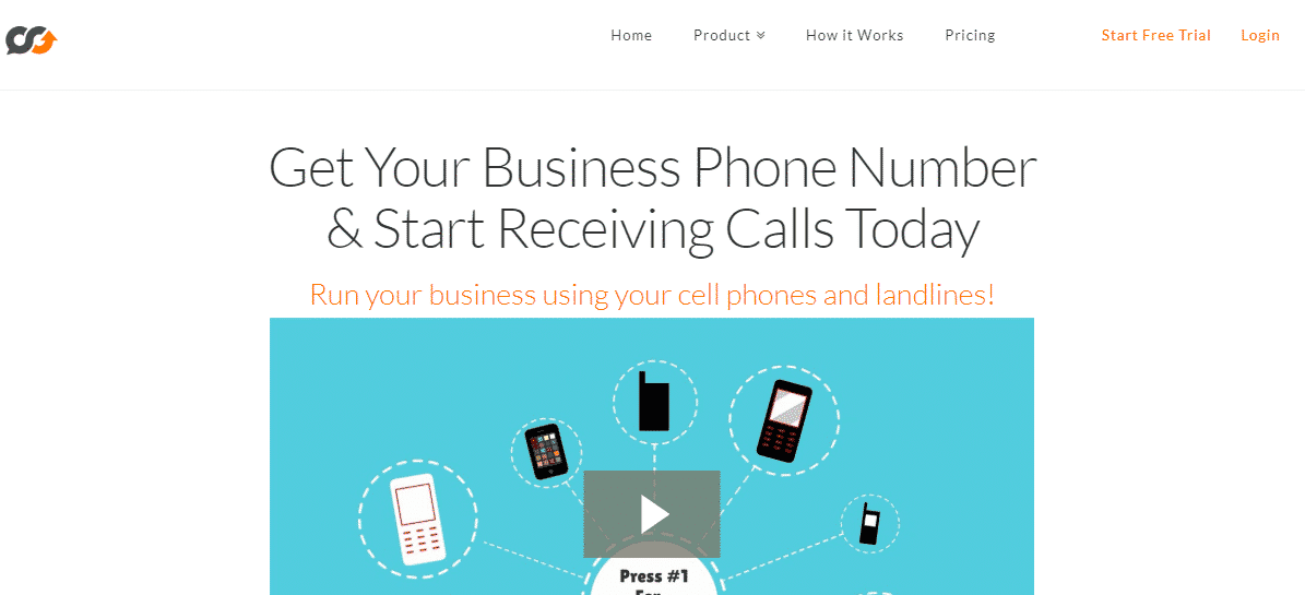 Top 3 Voip Phone Service And Virtual Phone Number Providers